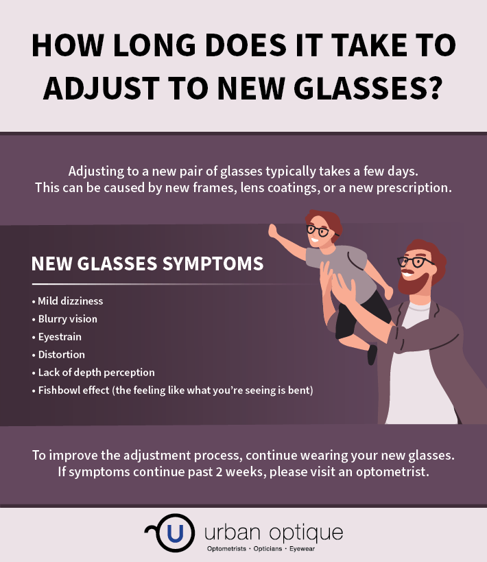The symptoms someone gets when getting new glasses